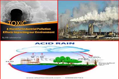 Industrial Effect on environment