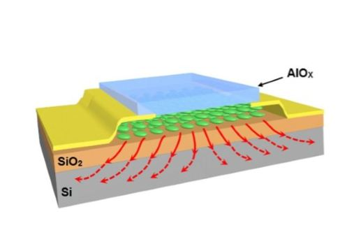 Nano-Sandwiching Improves Heat Transfer, Prevents Overheating In Nano-Electronics.
